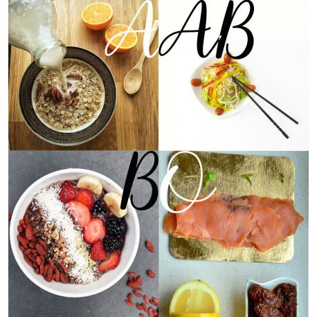 Dieta wg grupy krwi ONLINE